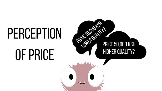Graphic shows how price is perceived