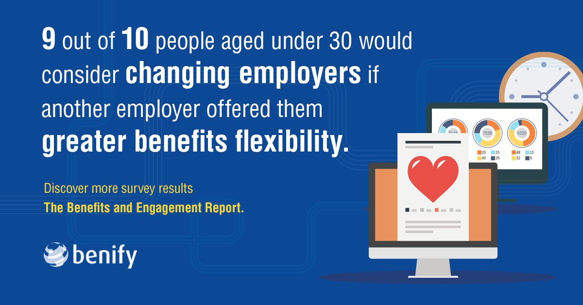Graph showing flexibility of employee benefits